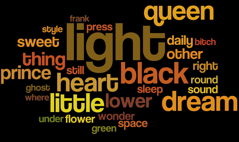 Words Used In Tumblrs Usernames 380000 Users