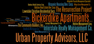 Affordable Rental Housing Developments management Company WordCloud